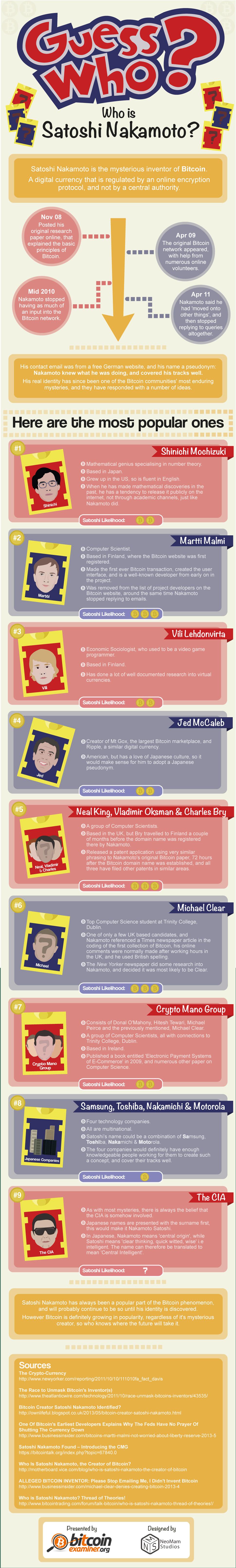 Who is Satoshi Nakamoto? [Infographic]