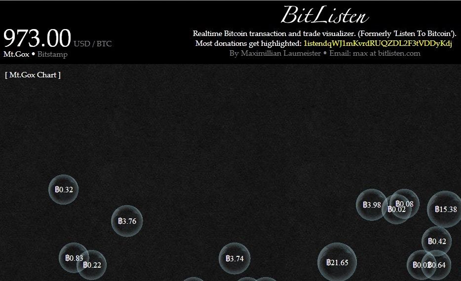 BitListen.com