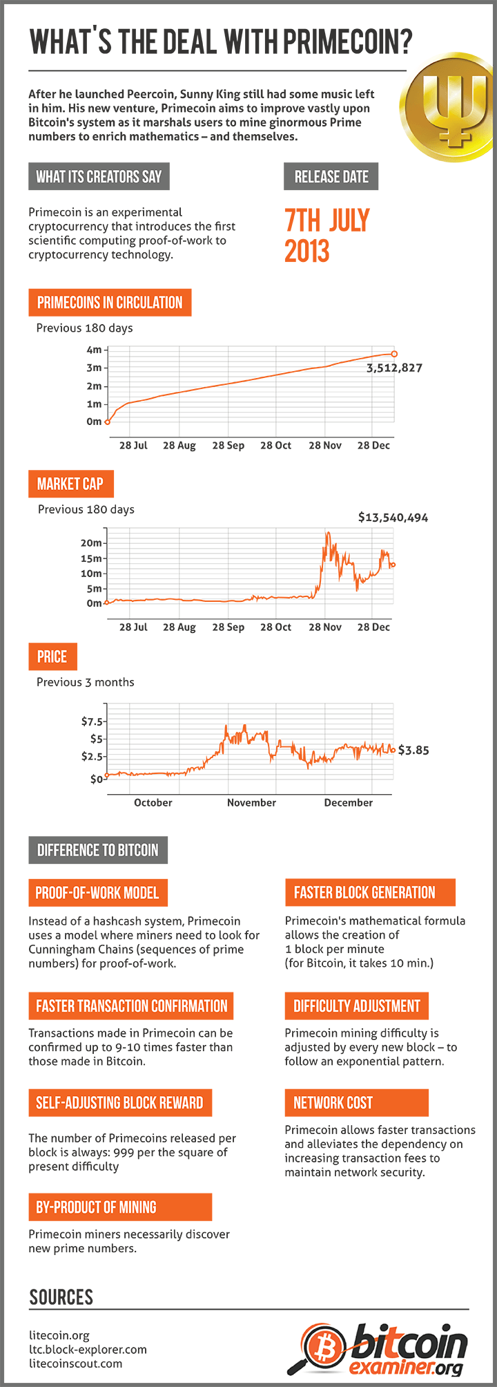 WTDWPrimecoin.png