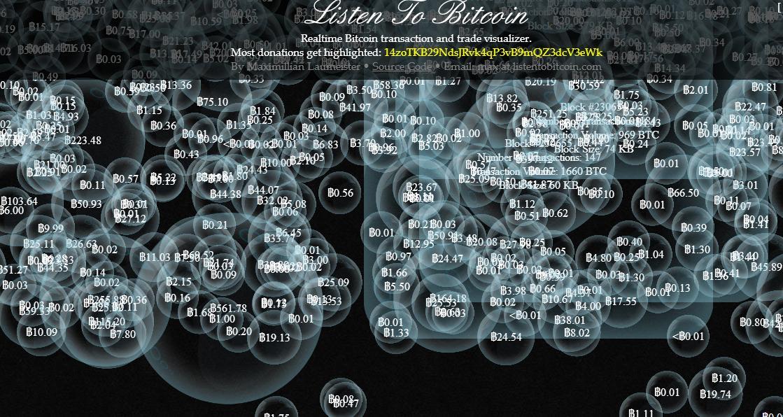 listen_to_bitcoin