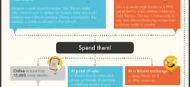 How to explain Bitcoin to your grandparents [infographic]