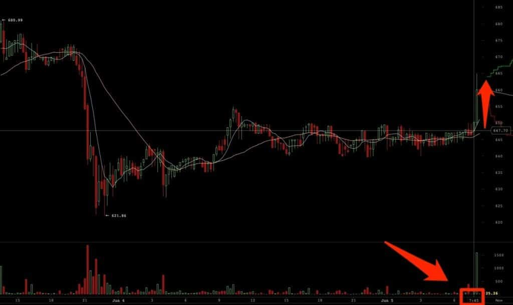 ecb-bitcoin-price-1024x609