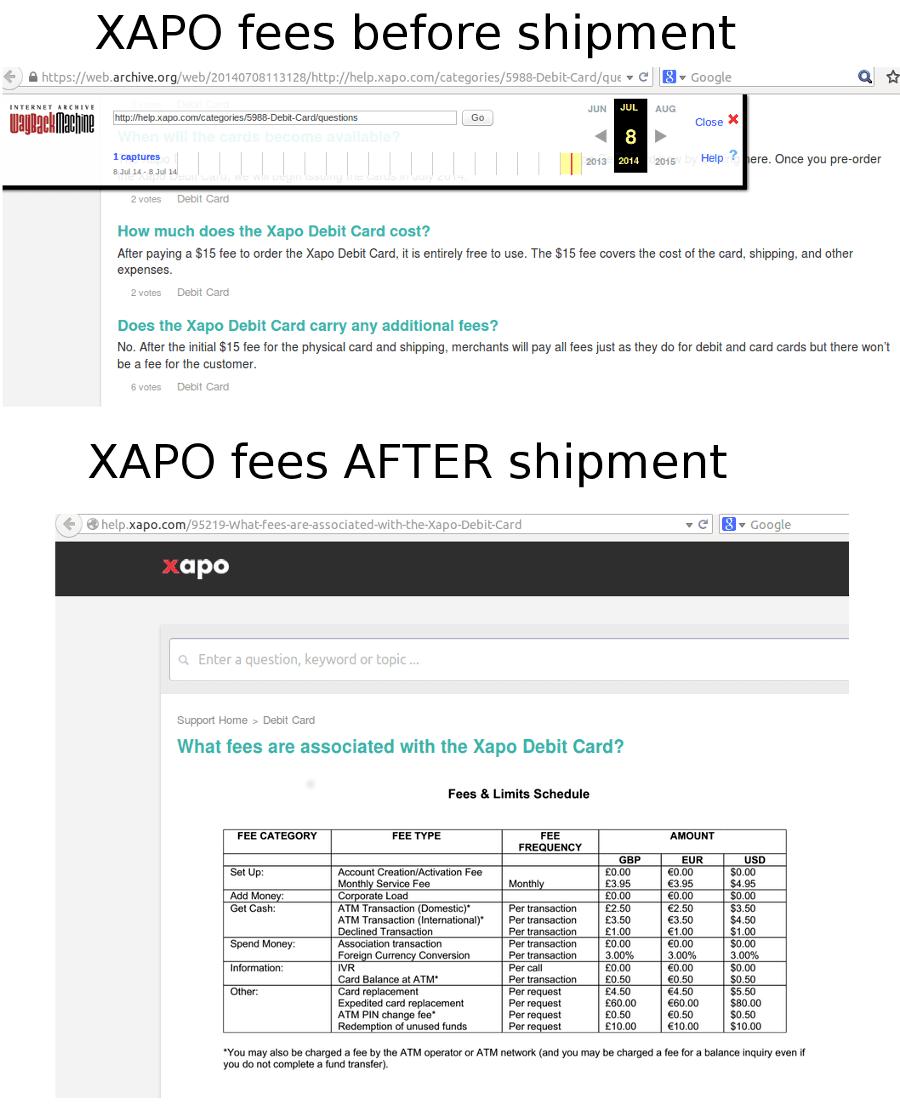 xapo fee chart