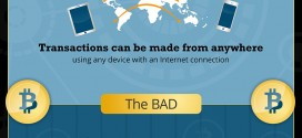 Bitcoin for business: The good, bad and the future [infographic]
