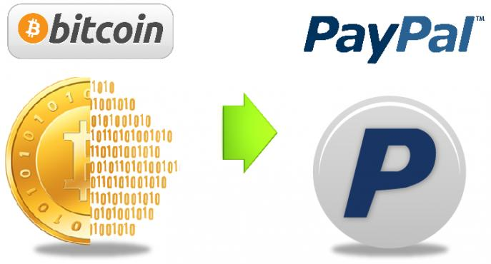 #1 Way to Buy Bitcoin with PayPal Instantly (2019 Guide)