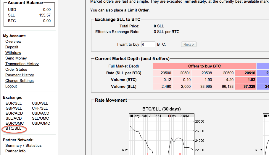 Exchange Bitcoins to SLL