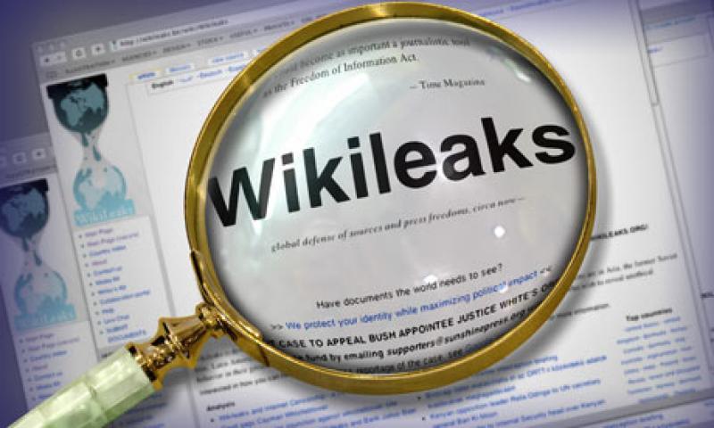Wikileaks mod