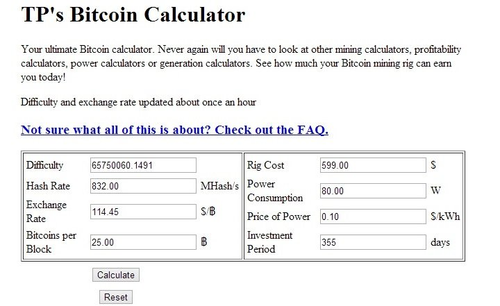 Litecoin price forecast reddit