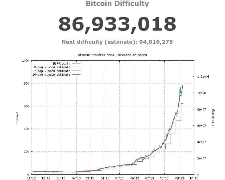 Osynliga handen bitcoin price