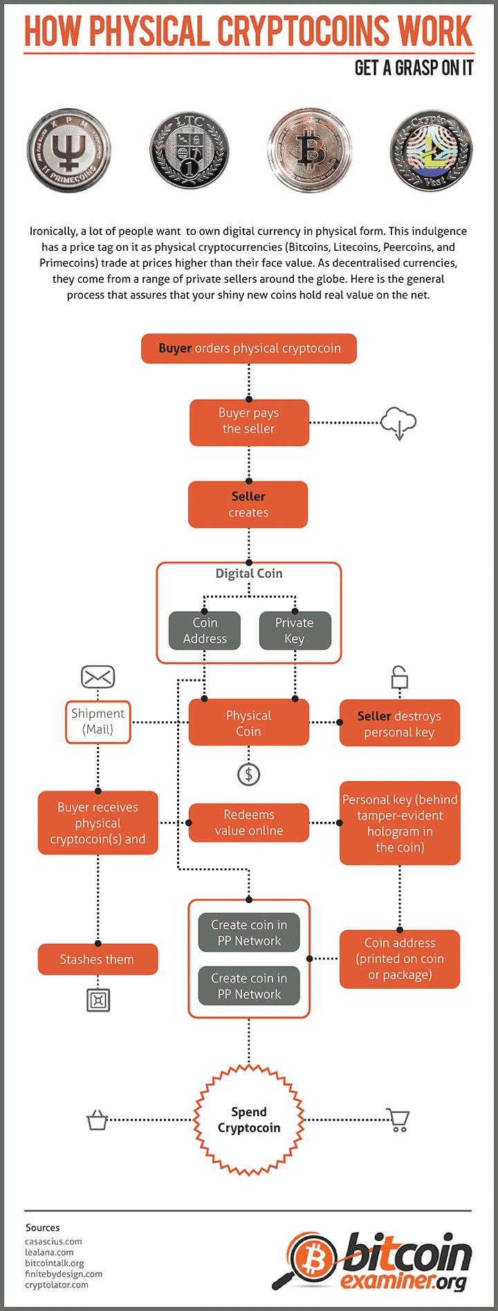 Tutorial perdagangan forex di tamil pdf