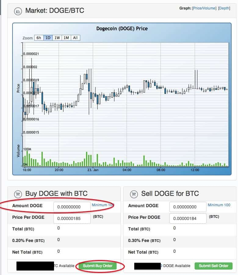Exchange Bitcoins to Doge