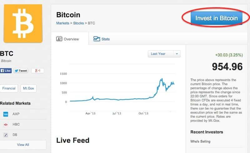 eToro Bitcoin feed