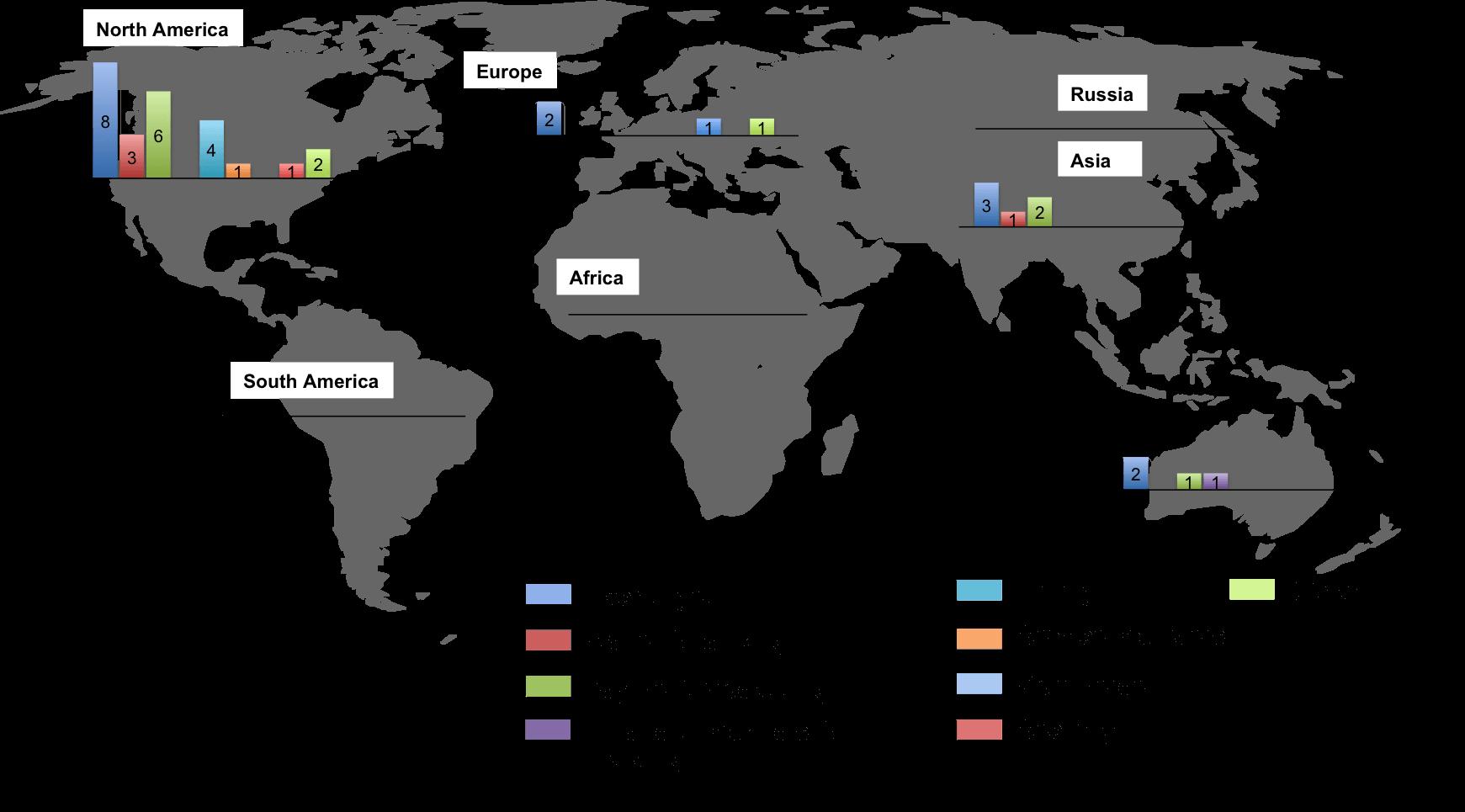 funding-per-sector-V3