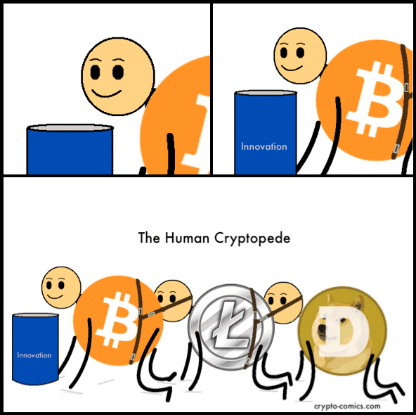 bitcoin meme