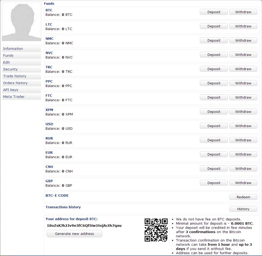 Bitcoin funding BTCe