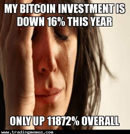 Bitcoin Up Down