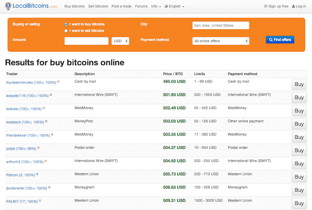 Local Bitcoins provides a multitude of options for buying bitcoin directly online