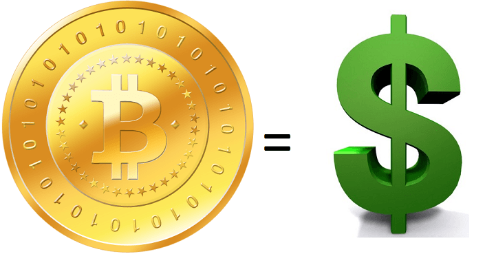 Bitcoin Currency Converter How To Convert Bitcoin To Usd
