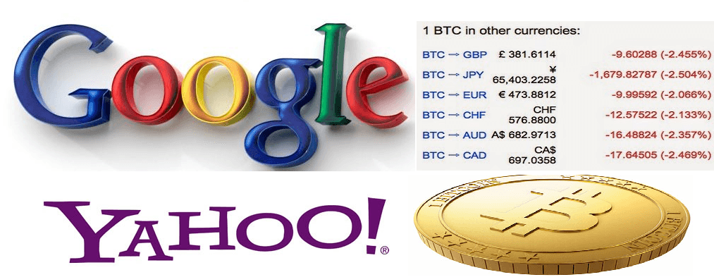 google and yahoo bitcoin price index