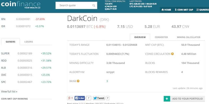 darkcoin coinfinance
