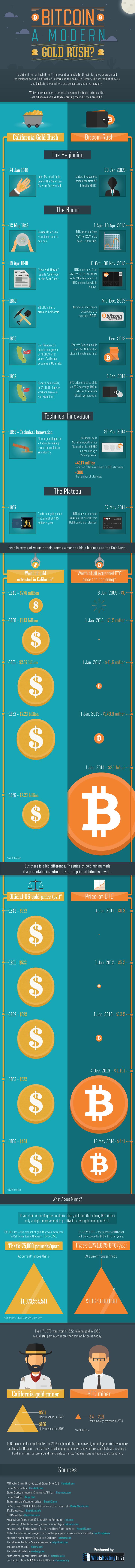 Bitcoin-a-modern-gold-rush-final
