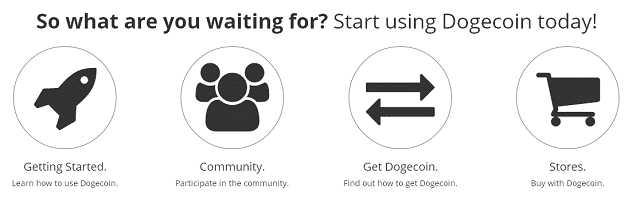 The Fundamentals of Dogecoin