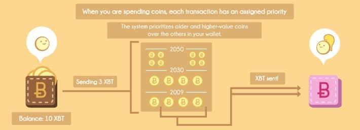 bitcoin coin age