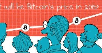 Bitcoin 2015 price prediction