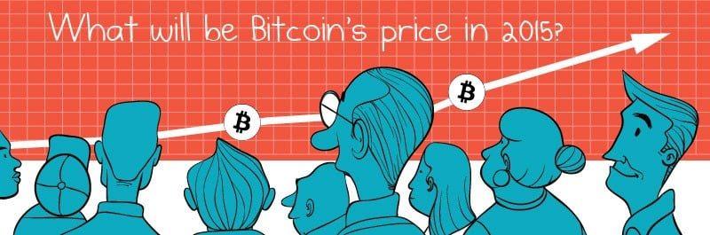 Bitcoin 2015 price prediction