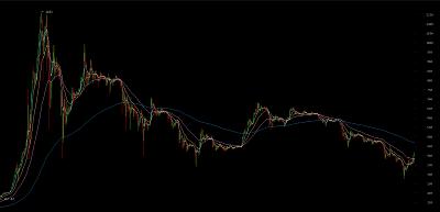 Bitcoinwisdom Bitcoin Chart