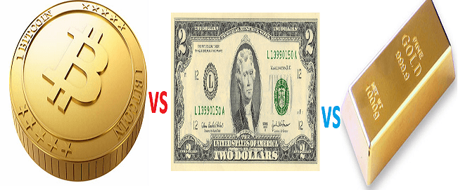 Bitcoin Vs Usd Dollar Btc Gold