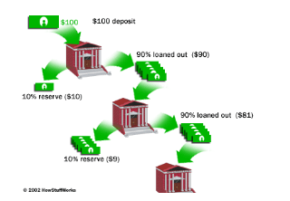fractional-reserve-banking-INFOGRAPHIC2