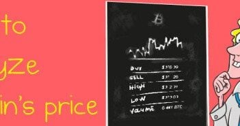 Analyze Bitcoin Price