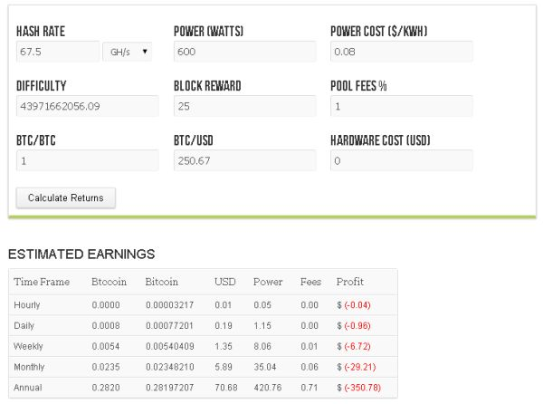 Bitcoin Mining - Is It Still Profitable? - Deep Dot Web
