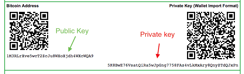 private key vs public key