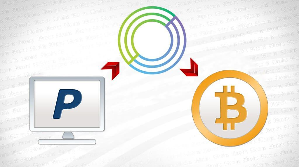 sell bitcoin with paypal