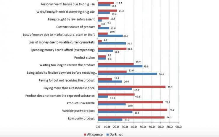 2015 global drug survey