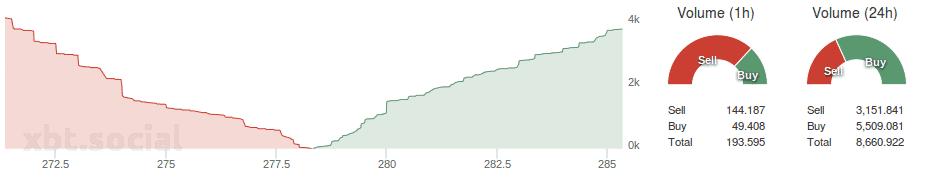 Bitfinex_depth_buysell_volume_23.07.2015