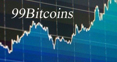 bitcoin_price_analysis