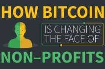 how-bitcoin-is-changing-the-face-of-non-profits