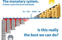 99Bitcoins_Monetary System