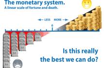 99Bitcoins_Monetary System