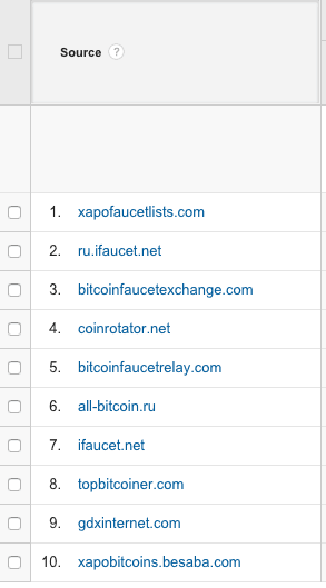 faucet analyitcs