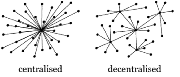decentralized