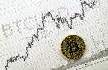 bitcoin's price 2020