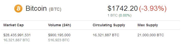 BTC market cap