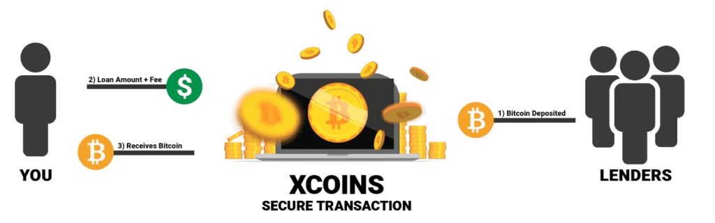 xcoins - how does it work