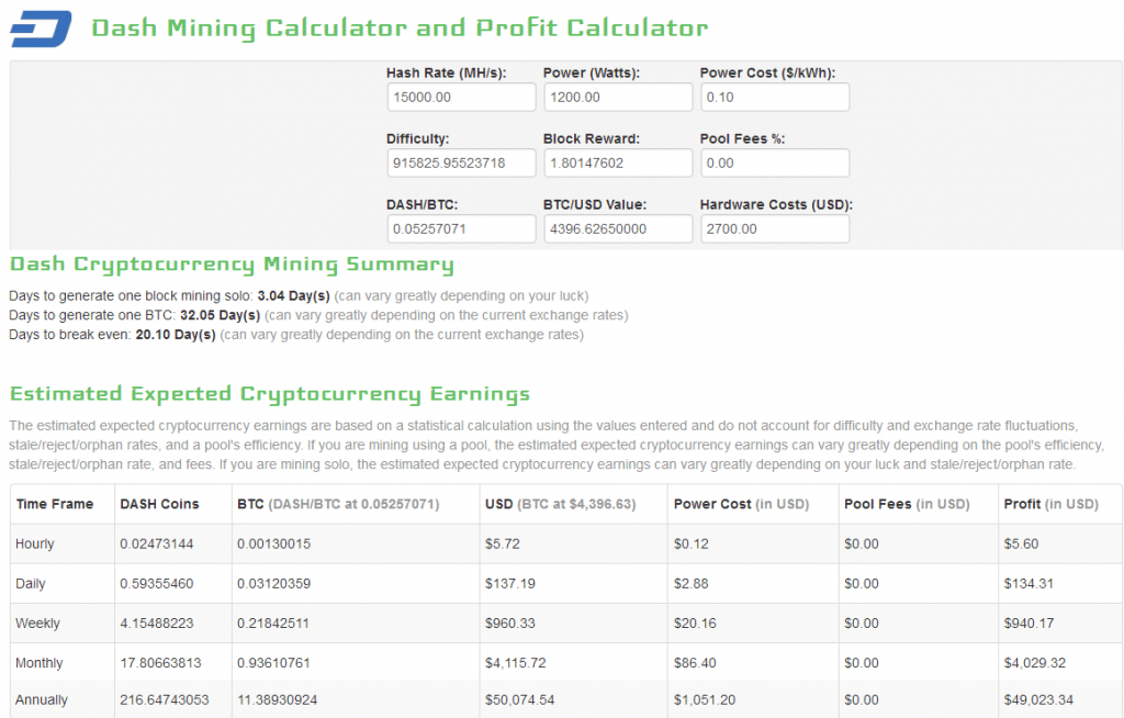 Dash mining calculator