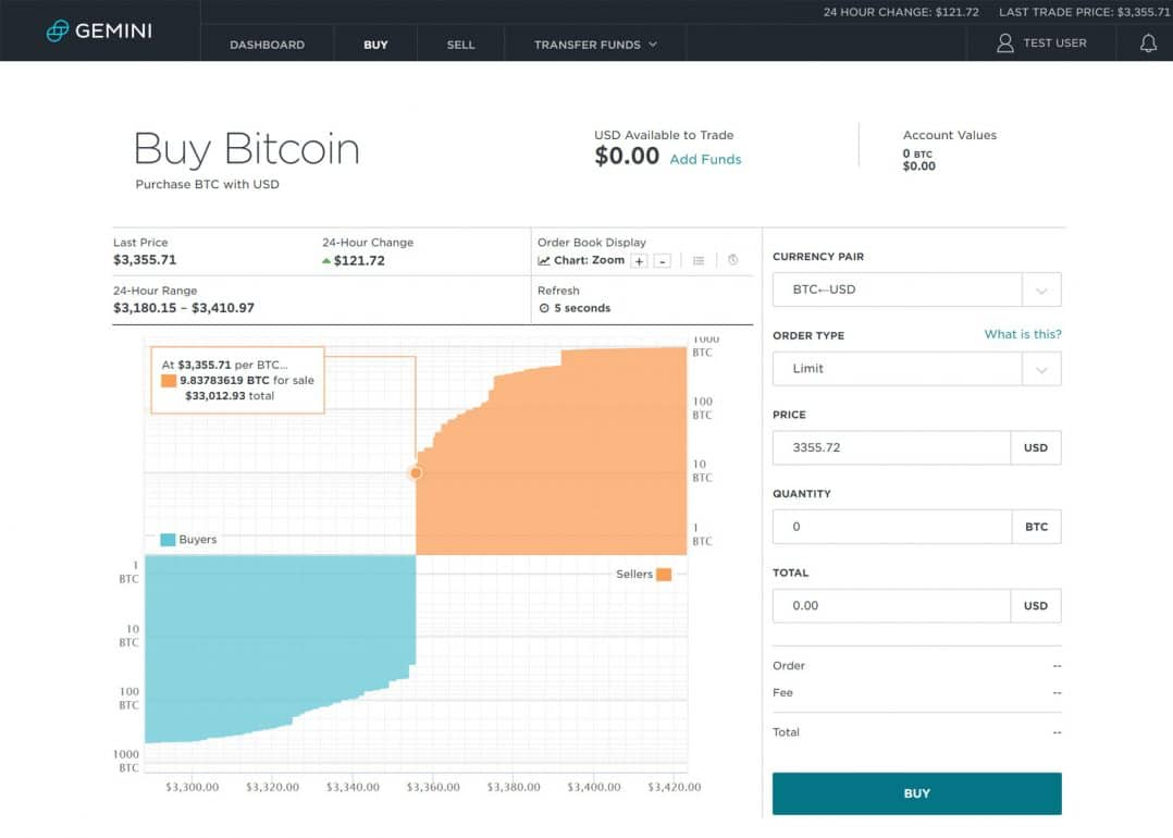 What Does it Really Cost to Buy and Sell Bitcoins ...