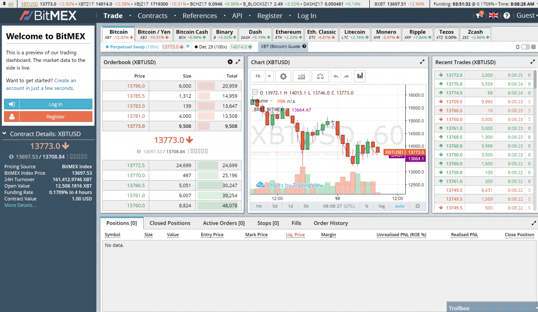 BitMEX Review – Is it a Legit Bitcoin Margin Trading